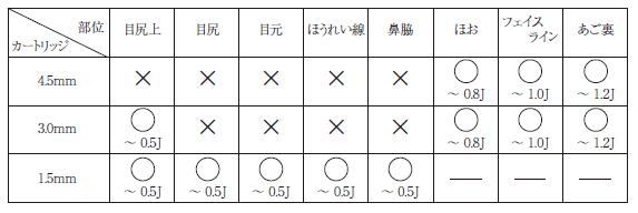 ハイフスタンプ使用可能箇所リスト